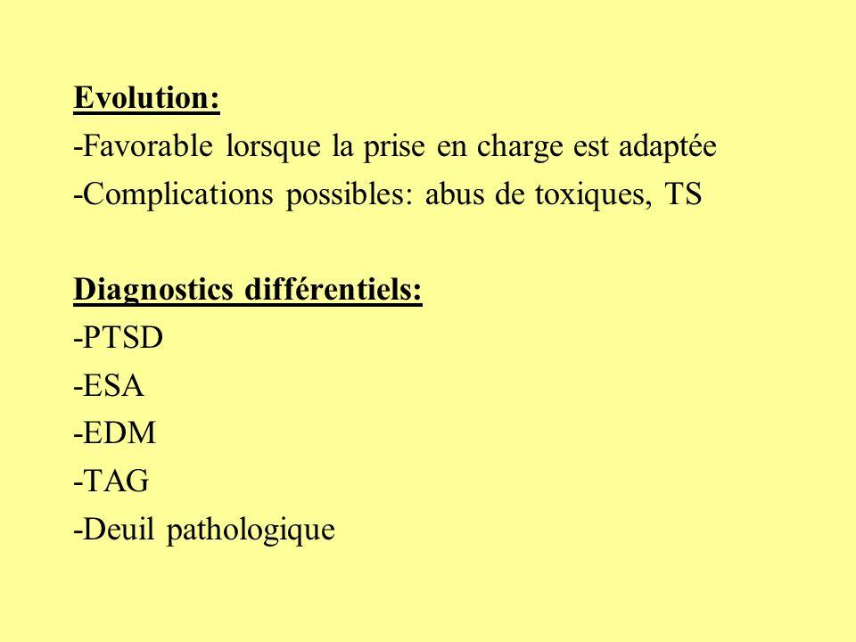 Evolution:-Favorable lorsque la prise en charge est adaptée. -Complications possibles: abus de toxiques, TS.