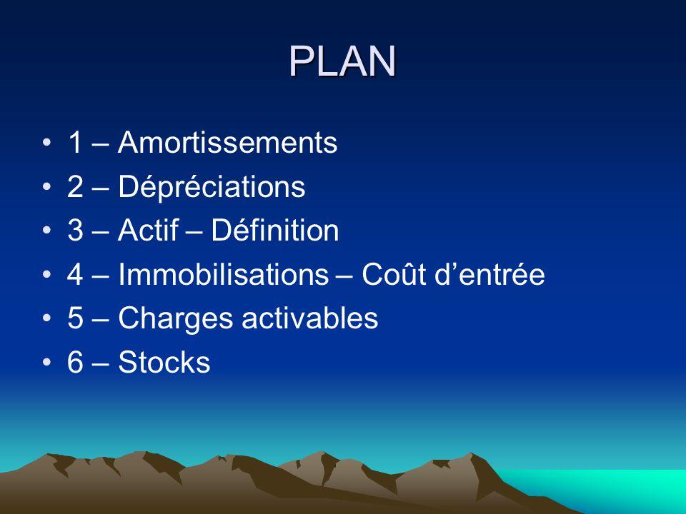 PLAN 1 – Amortissements 2 – Dépréciations 3 – Actif – Définition