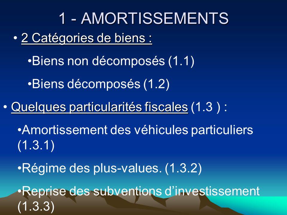 1 - AMORTISSEMENTS 2 Catégories de biens : Biens non décomposés (1.1)