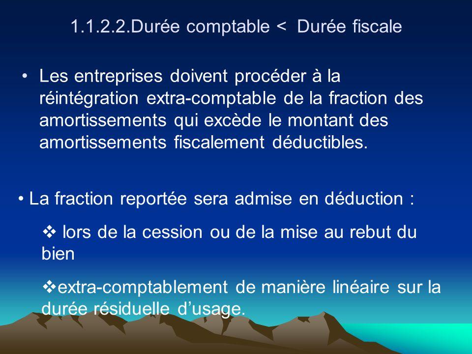1.1.2.2.Durée comptable < Durée fiscale