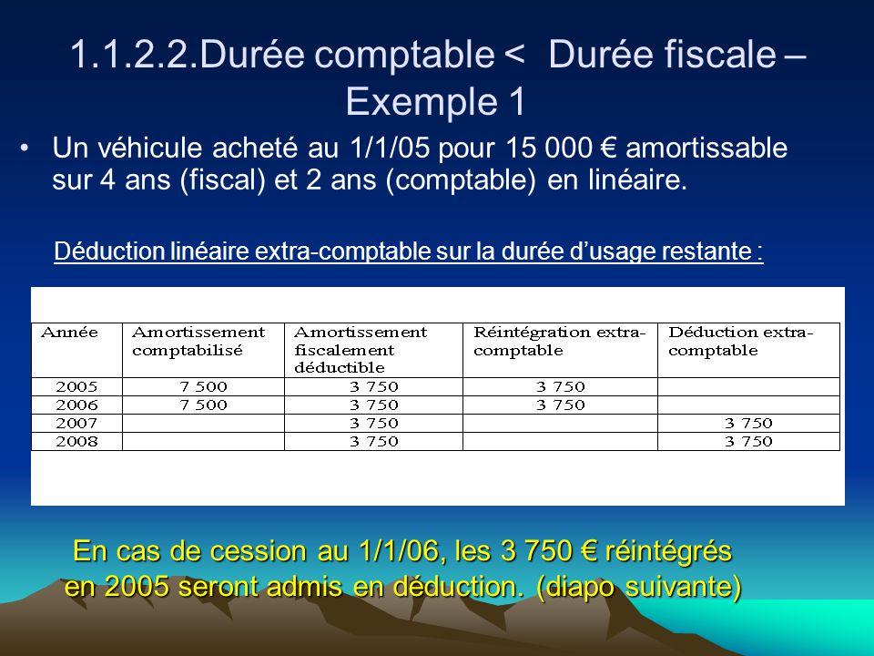 1.1.2.2.Durée comptable < Durée fiscale – Exemple 1