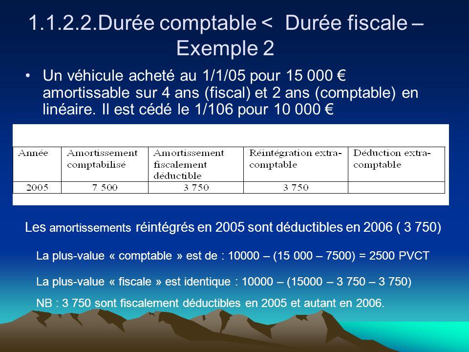 1.1.2.2.Durée comptable < Durée fiscale – Exemple 2