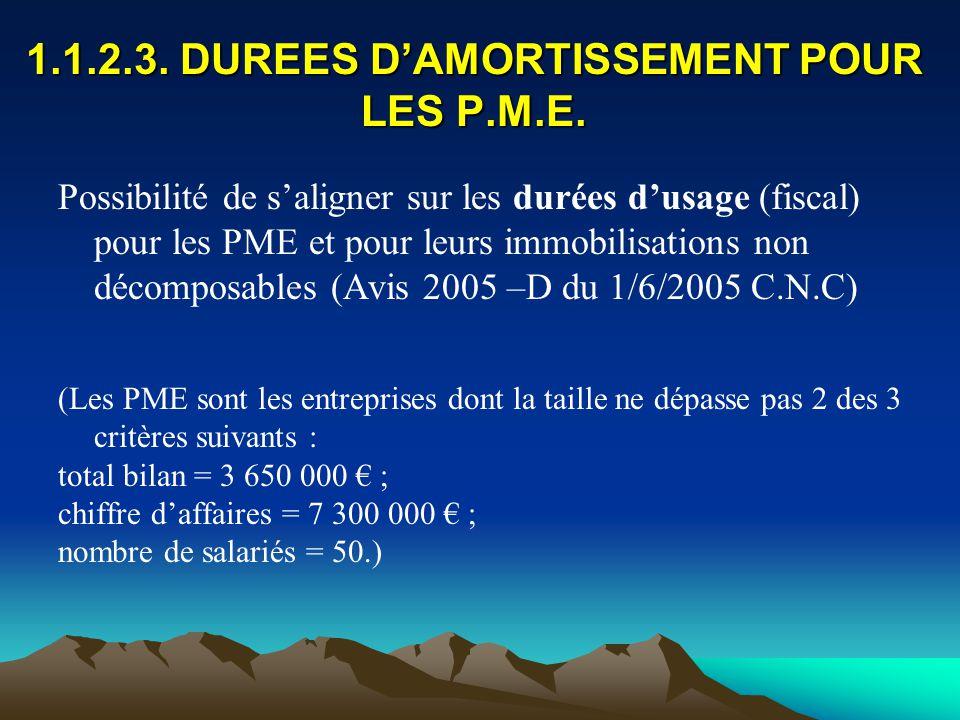 1.1.2.3. DUREES D'AMORTISSEMENT POUR LES P.M.E.