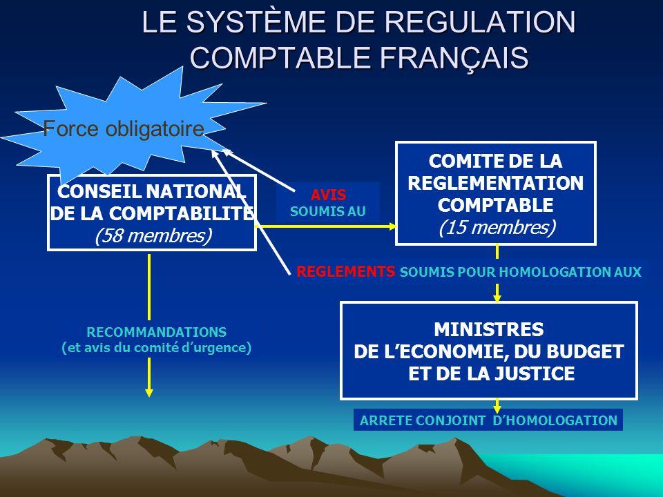 LE SYSTÈME DE REGULATION COMPTABLE FRANÇAIS