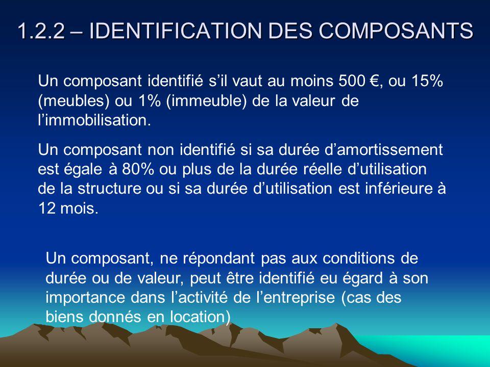 1.2.2 – IDENTIFICATION DES COMPOSANTS