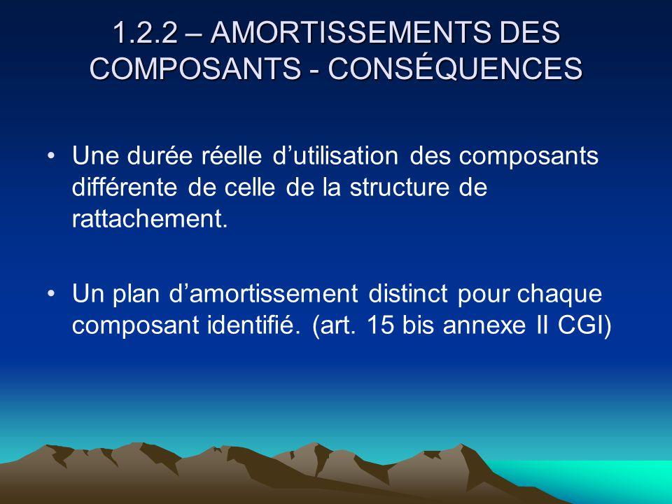 1.2.2 – AMORTISSEMENTS DES COMPOSANTS - CONSÉQUENCES