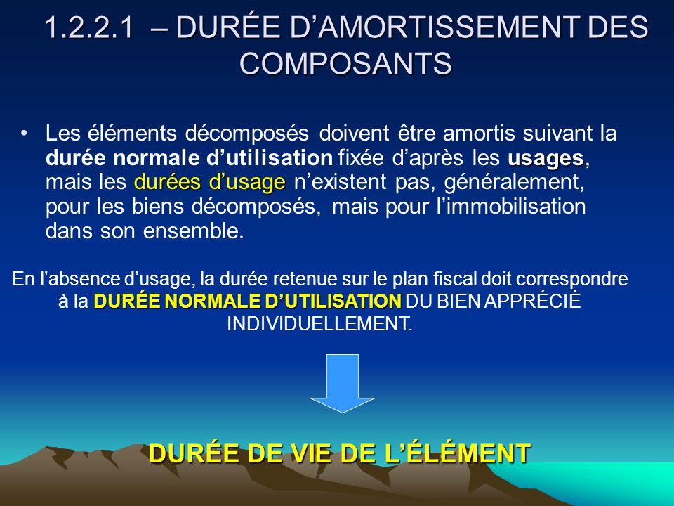 1.2.2.1 – DURÉE D'AMORTISSEMENT DES COMPOSANTS
