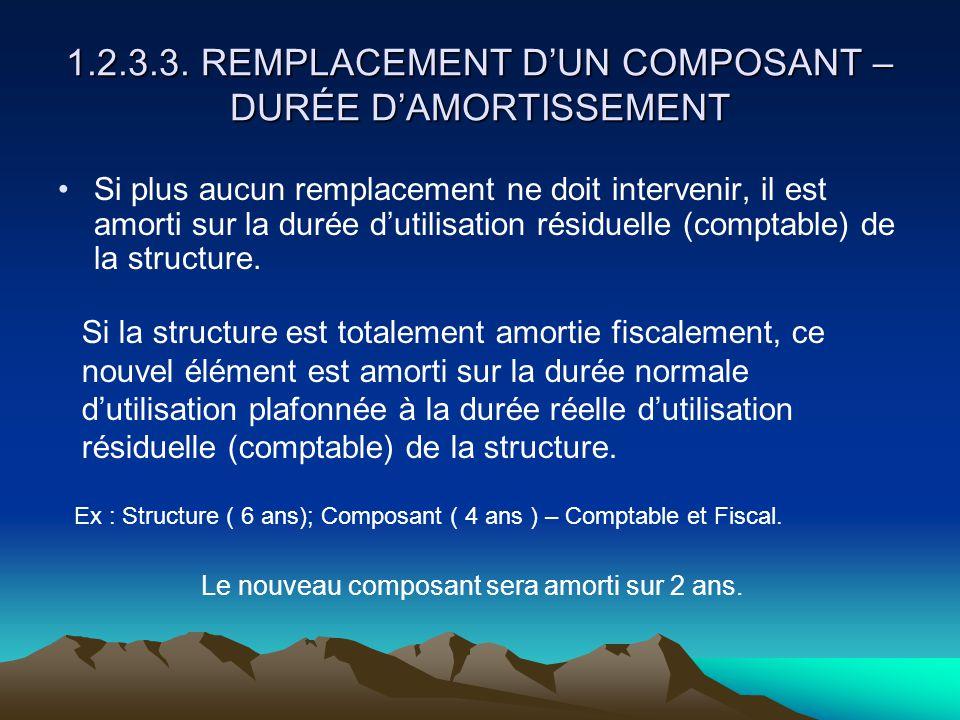 1.2.3.3. REMPLACEMENT D'UN COMPOSANT –DURÉE D'AMORTISSEMENT