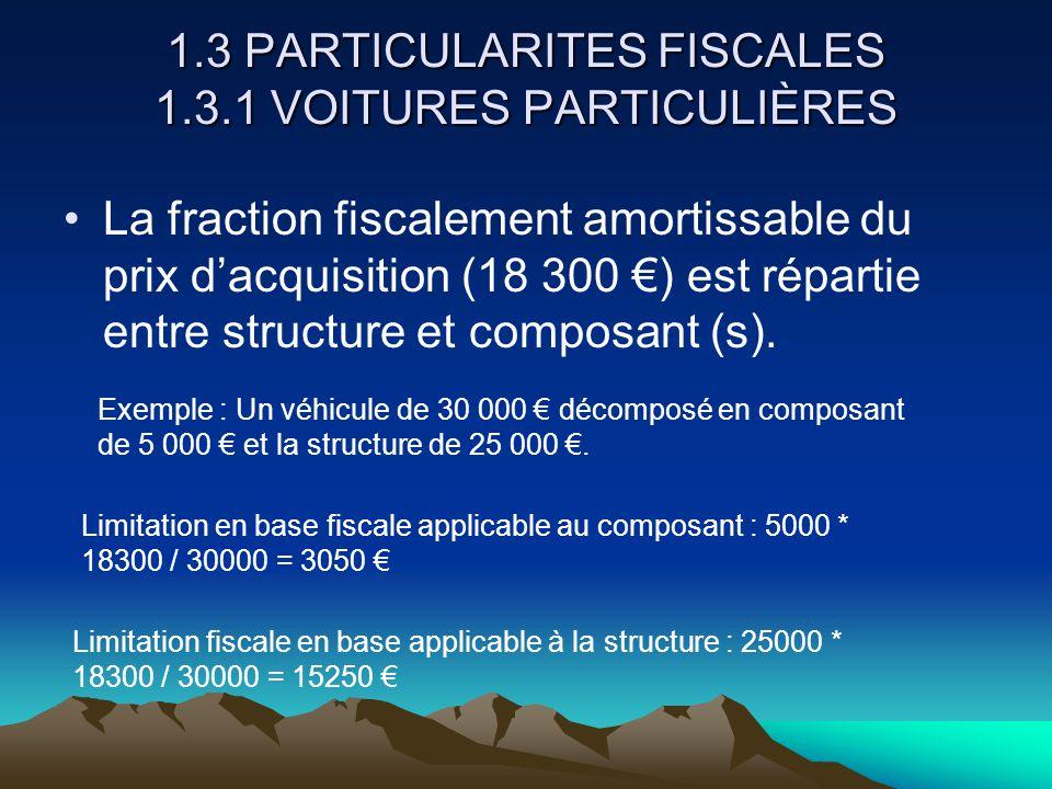 1.3 PARTICULARITES FISCALES 1.3.1 VOITURES PARTICULIÈRES