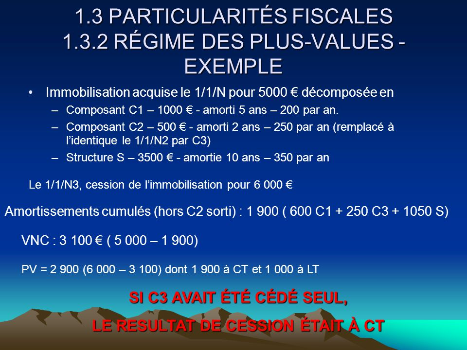 1.3 PARTICULARITÉS FISCALES 1.3.2 RÉGIME DES PLUS-VALUES - EXEMPLE
