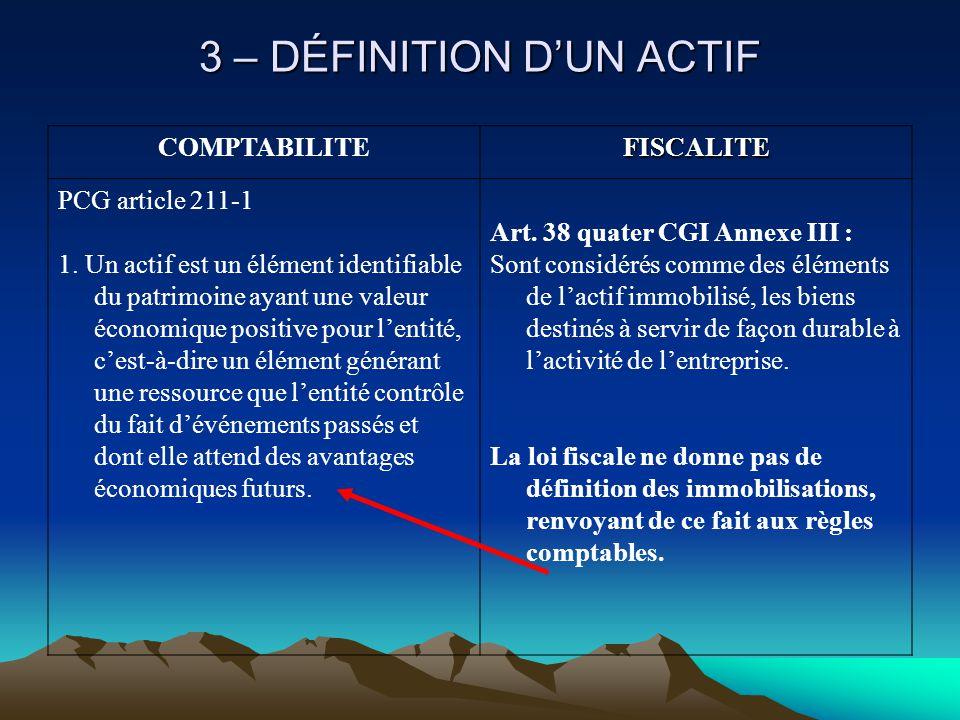 3 – DÉFINITION D'UN ACTIF