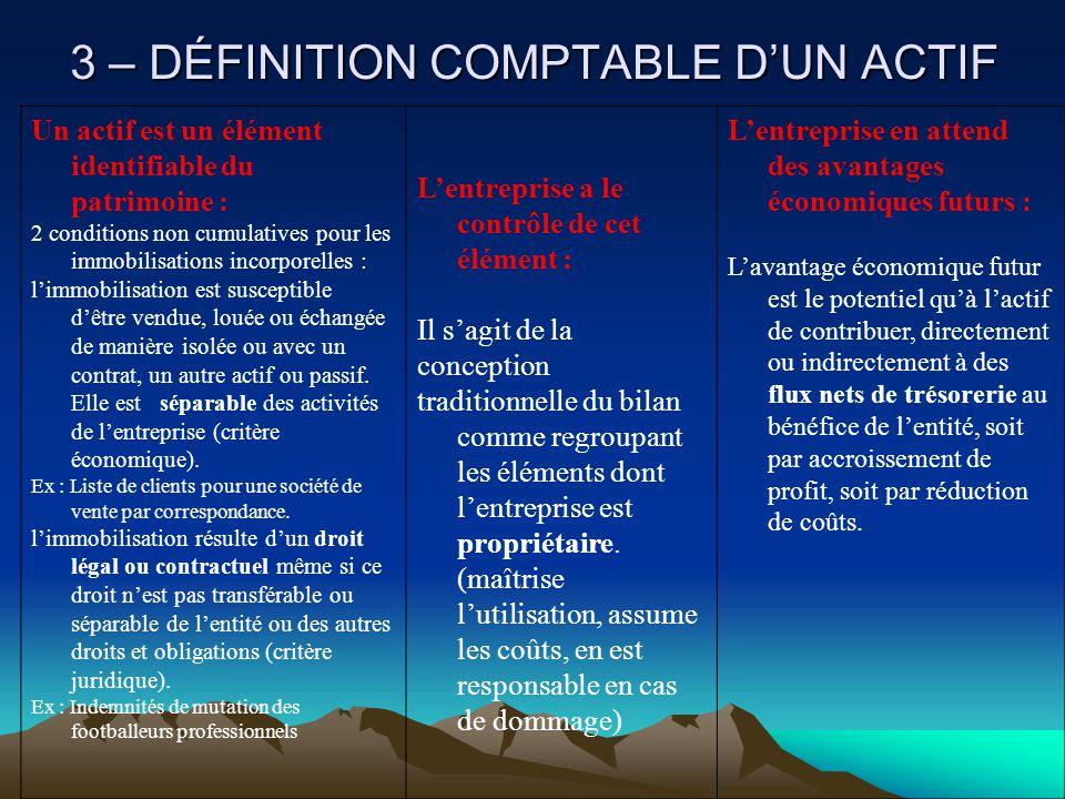 3 – DÉFINITION COMPTABLE D'UN ACTIF