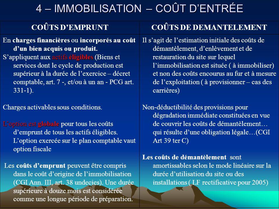 4 – IMMOBILISATION – COÛT D'ENTRÉE