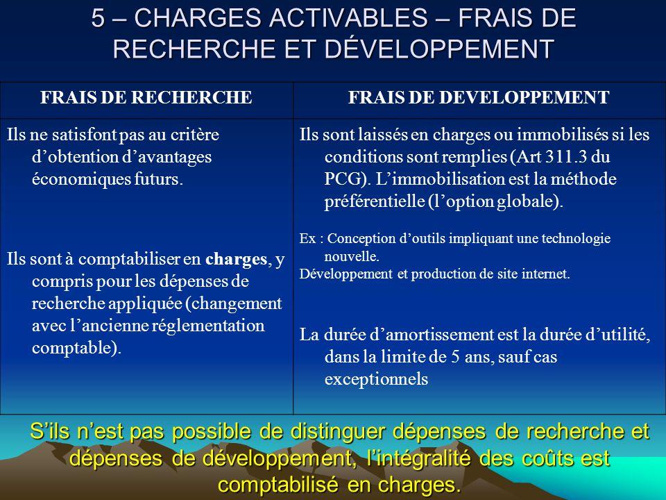 5 – CHARGES ACTIVABLES – FRAIS DE RECHERCHE ET DÉVELOPPEMENT
