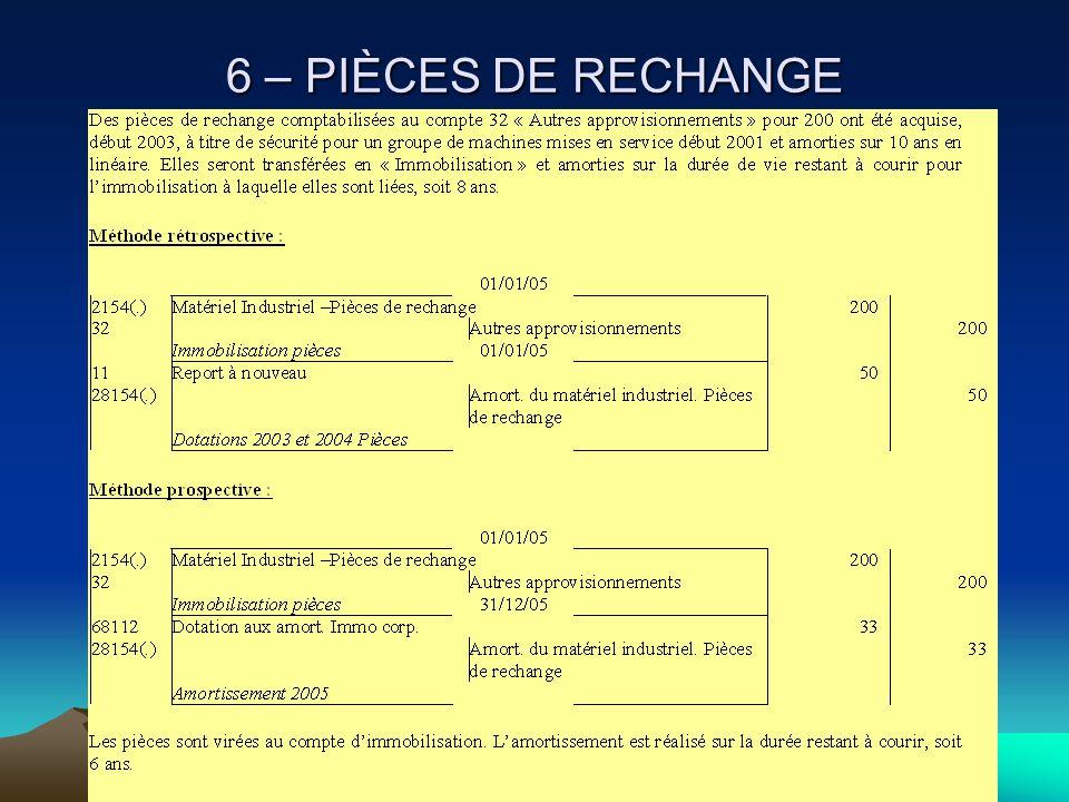 6 – PIÈCES DE RECHANGE