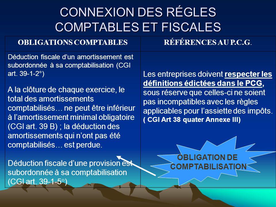 CONNEXION DES RÉGLES COMPTABLES ET FISCALES