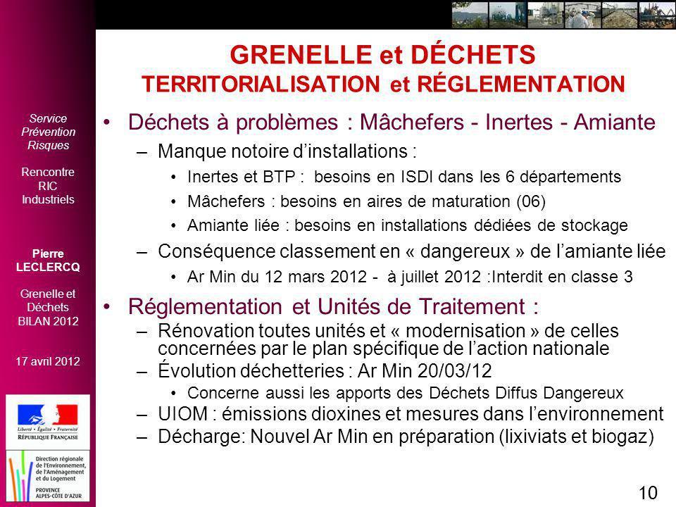GRENELLE et DÉCHETS TERRITORIALISATION et RÉGLEMENTATION