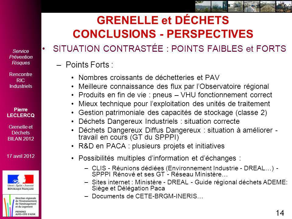 GRENELLE et DÉCHETS CONCLUSIONS - PERSPECTIVES