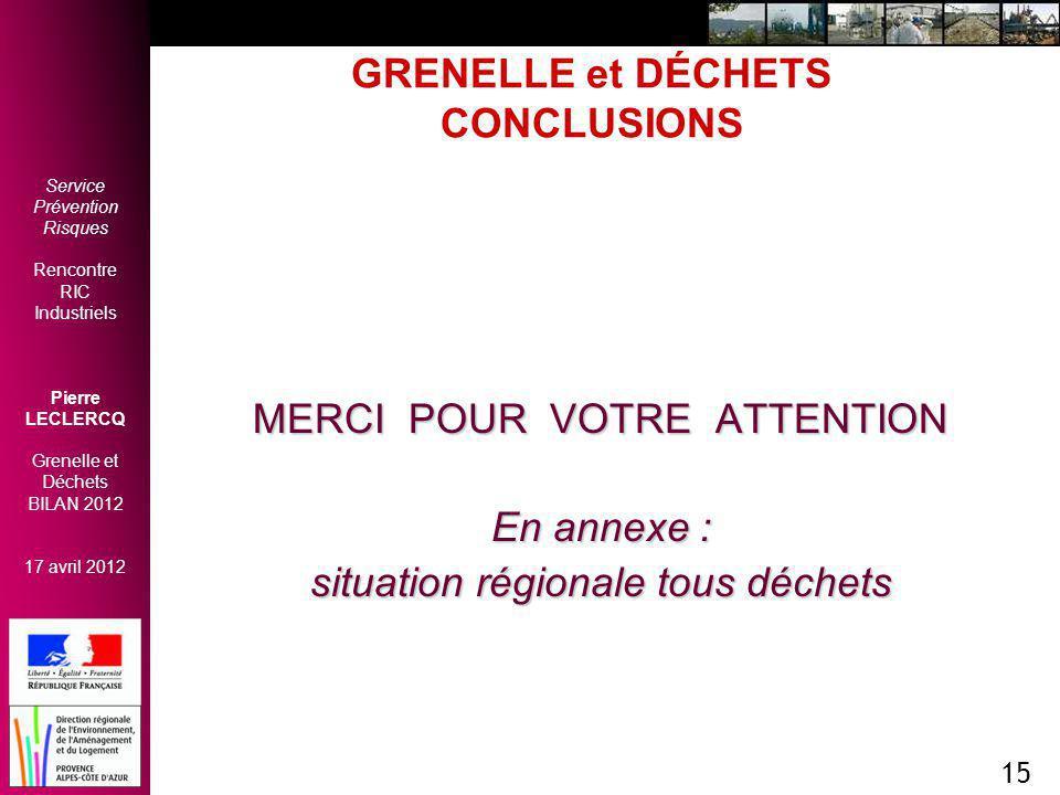GRENELLE et DÉCHETS CONCLUSIONS