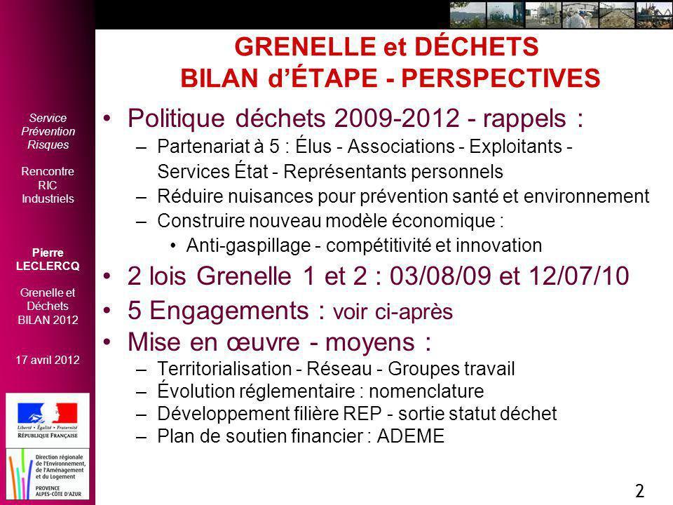 GRENELLE et DÉCHETS BILAN d'ÉTAPE - PERSPECTIVES