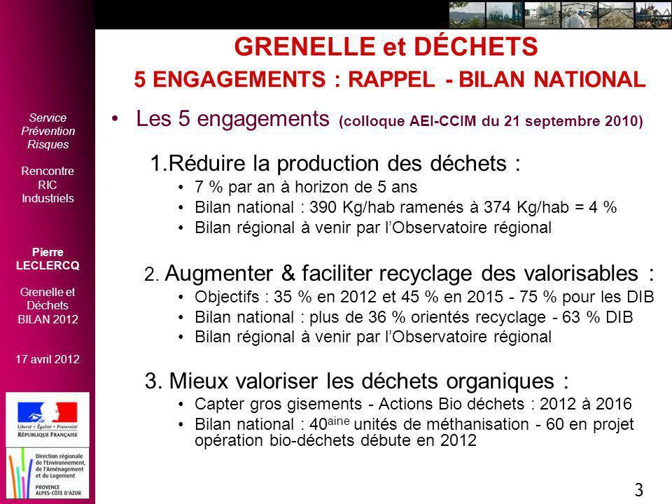 GRENELLE et DÉCHETS 5 ENGAGEMENTS : RAPPEL - BILAN NATIONAL