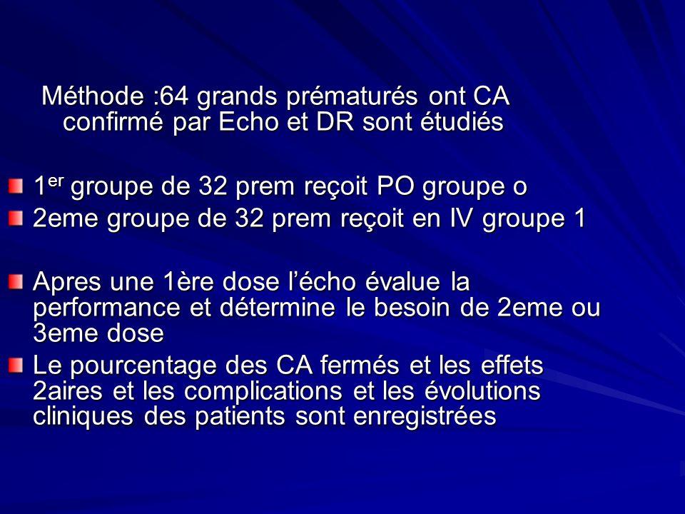 Méthode :64 grands prématurés ont CA confirmé par Echo et DR sont étudiés