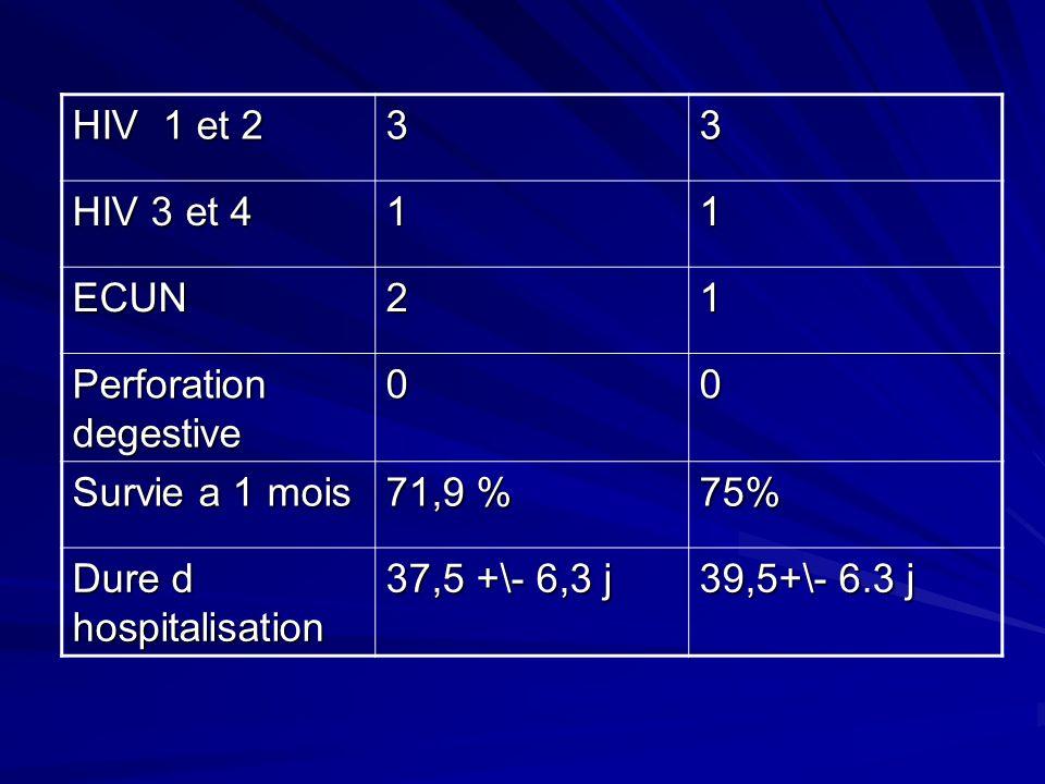HIV 1 et 2 3. HIV 3 et 4. 1. ECUN. 2. Perforation degestive. Survie a 1 mois. 71,9 % 75% Dure d hospitalisation.