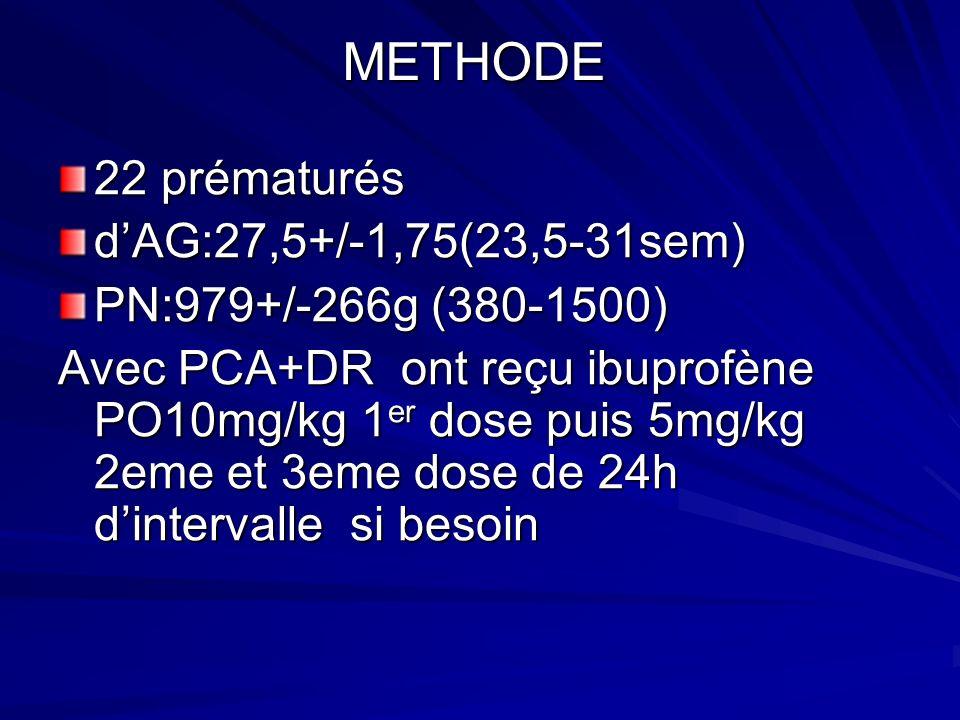 METHODE 22 prématurés d'AG:27,5+/-1,75(23,5-31sem)