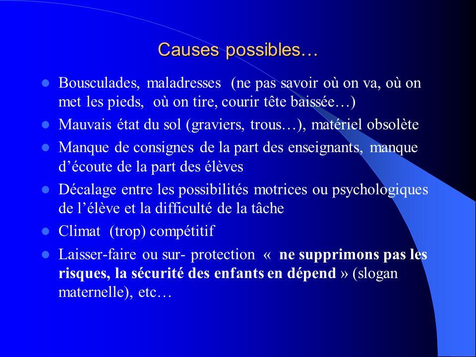 Causes possibles… Bousculades, maladresses (ne pas savoir où on va, où on met les pieds, où on tire, courir tête baissée…)