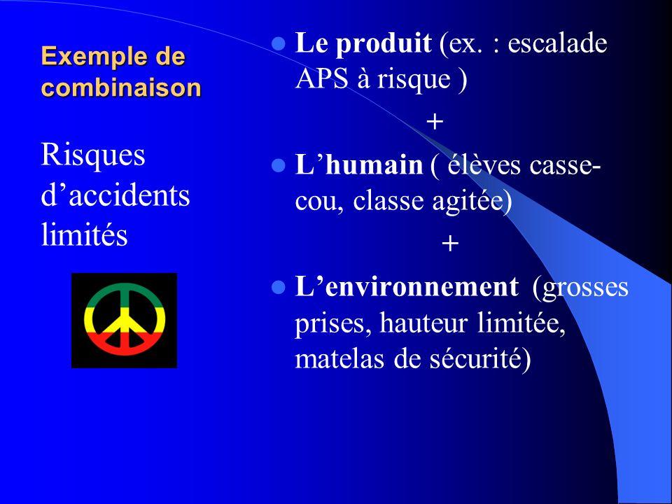 Exemple de combinaison