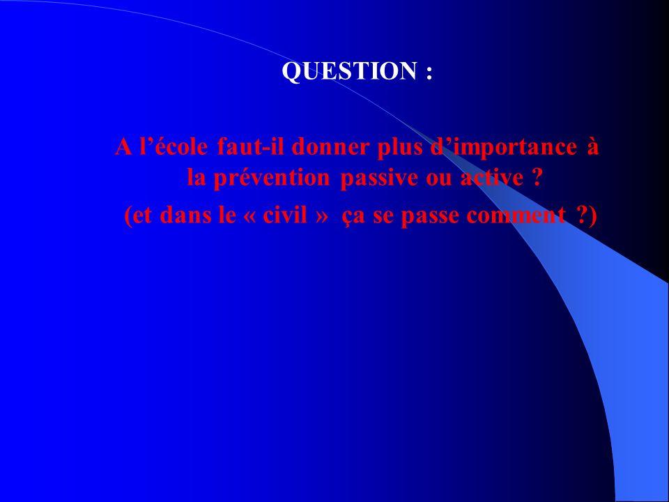 QUESTION : A l'école faut-il donner plus d'importance à la prévention passive ou active .