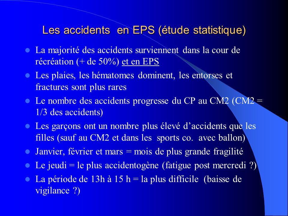Les accidents en EPS (étude statistique)
