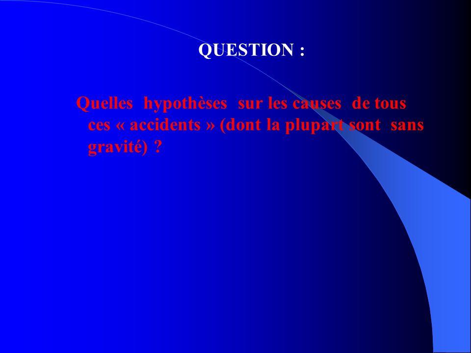 QUESTION : Quelles hypothèses sur les causes de tous ces « accidents » (dont la plupart sont sans gravité)