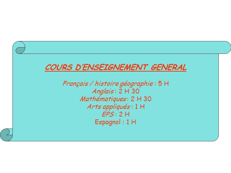 COURS D'ENSEIGNEMENT GENERAL