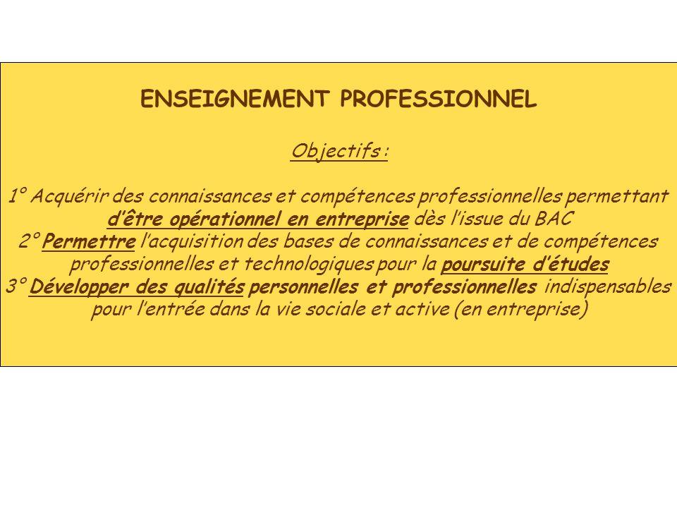 ENSEIGNEMENT PROFESSIONNEL