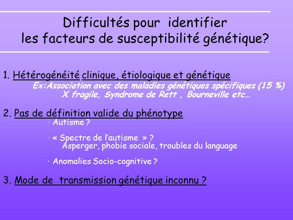 Difficultés pour identifier les facteurs de susceptibilité génétique