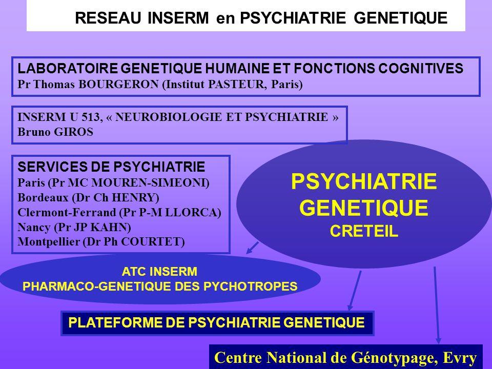 RESEAU INSERM en PSYCHIATRIE GENETIQUE PSYCHIATRIE GENETIQUE