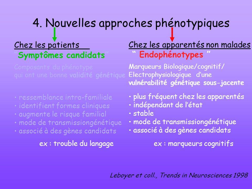 4. Nouvelles approches phénotypiques