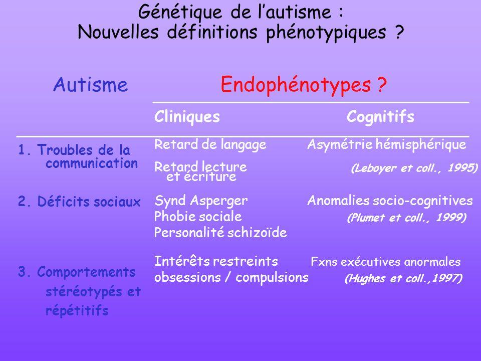 Génétique de l'autisme : Nouvelles définitions phénotypiques