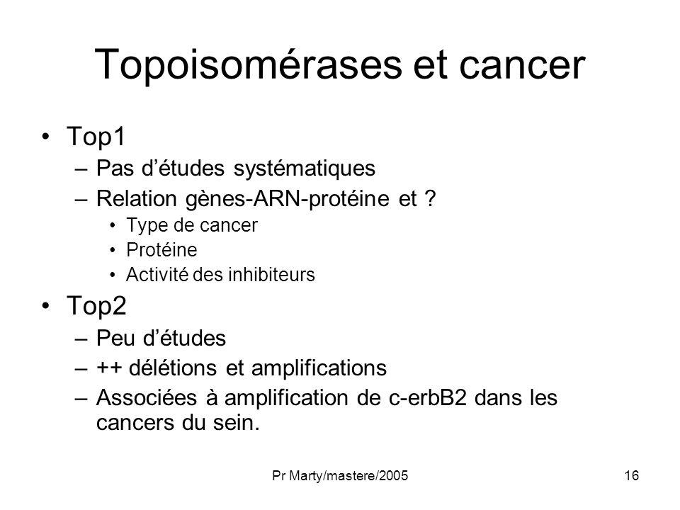 Topoisomérases et cancer