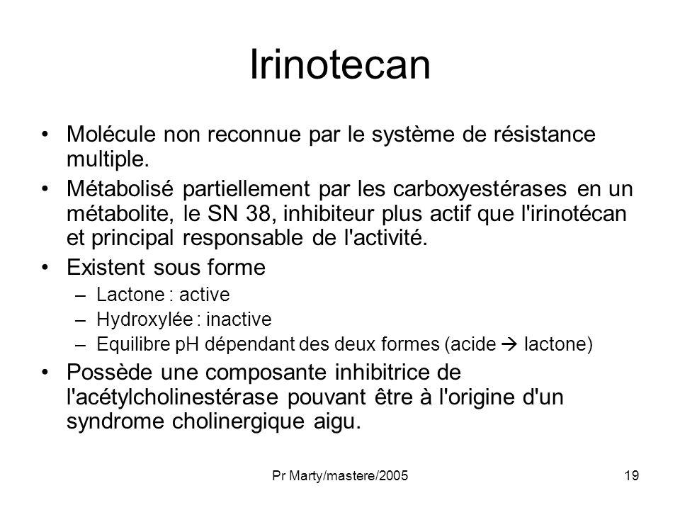 Irinotecan Molécule non reconnue par le système de résistance multiple.