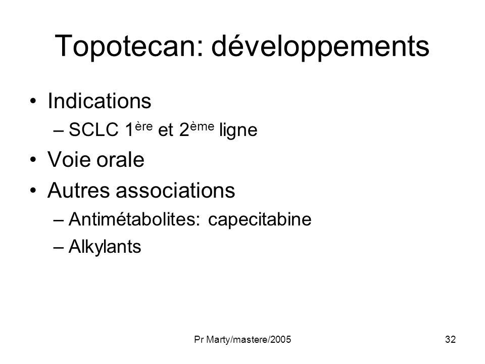 Topotecan: développements