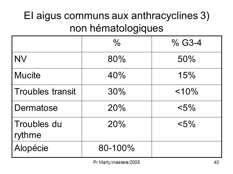 EI aigus communs aux anthracyclines 3) non hématologiques