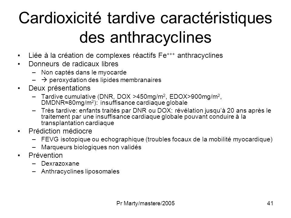 Cardioxicité tardive caractéristiques des anthracyclines