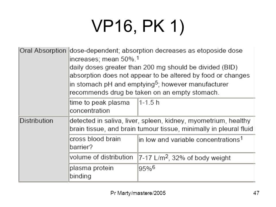VP16, PK 1) Pr Marty/mastere/2005