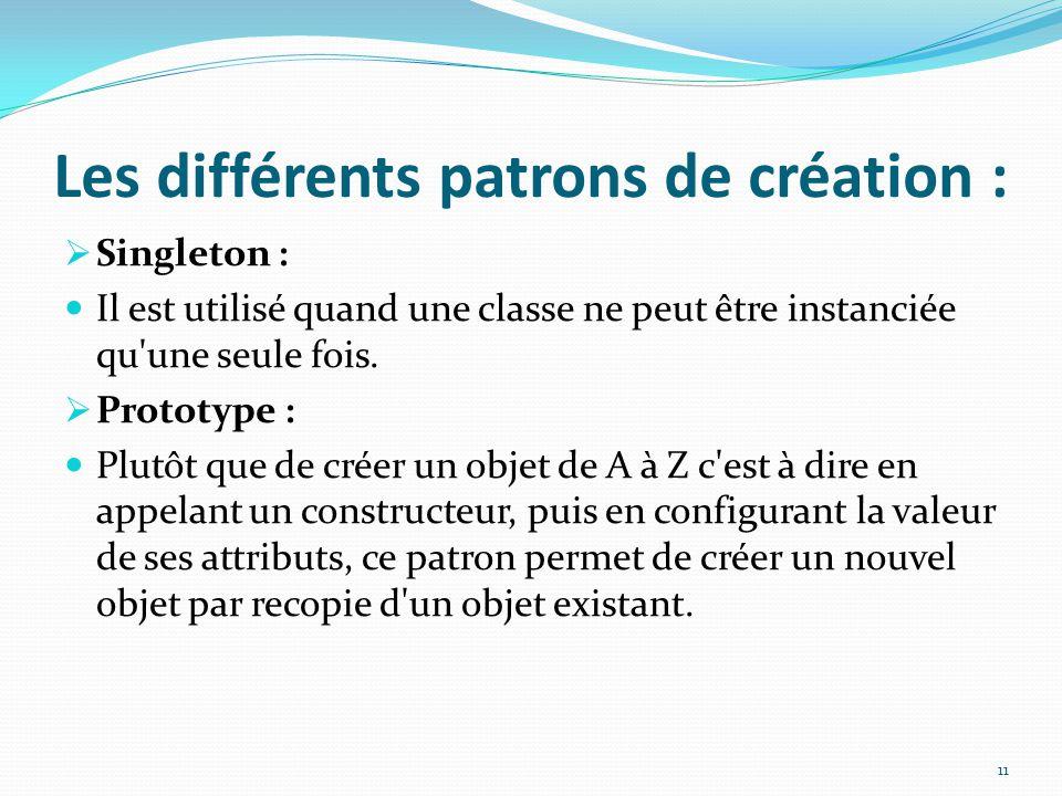 Les différents patrons de création :