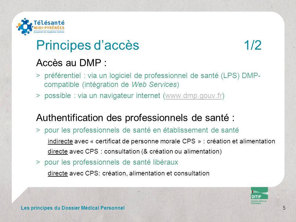 Principes d'accès 1/2 Accès au DMP :