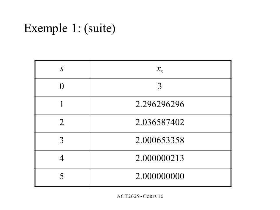 Exemple 1: (suite) s. xs. 3. 1. 2.296296296. 2. 2.036587402. 2.000653358. 4. 2.000000213. 5.