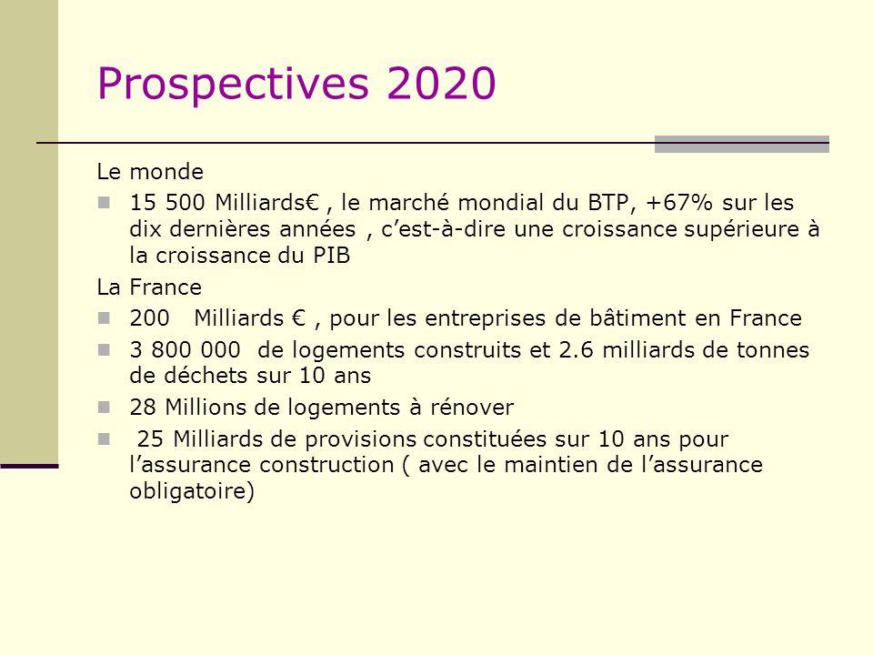 Prospectives 2020 Le monde.