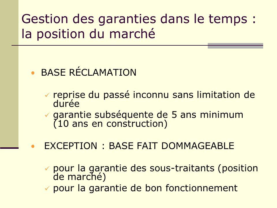 Gestion des garanties dans le temps : la position du marché